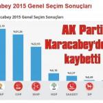 AK Parti Karacabey'de de kaybetti!